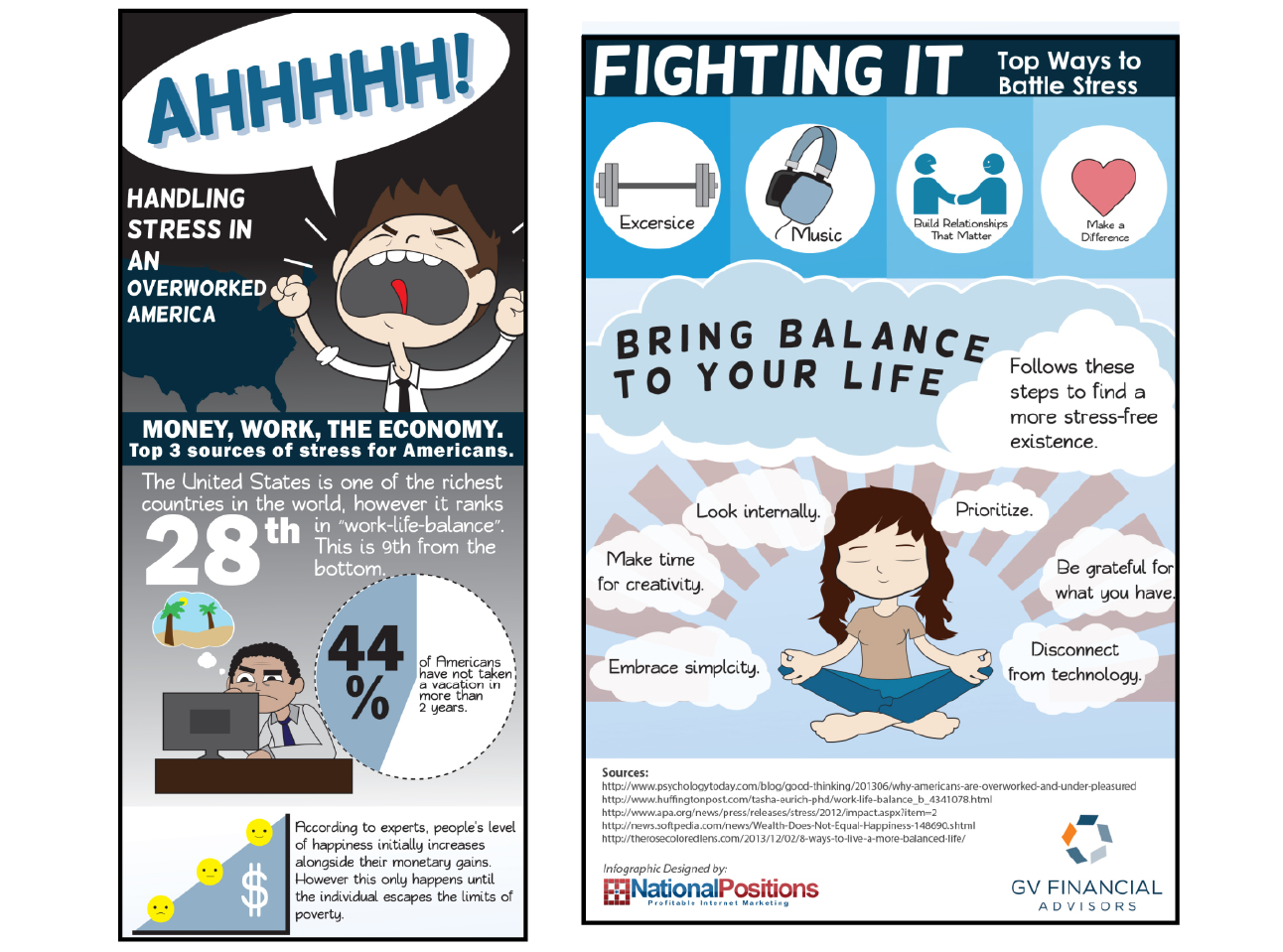 GV Financial Infographic-03